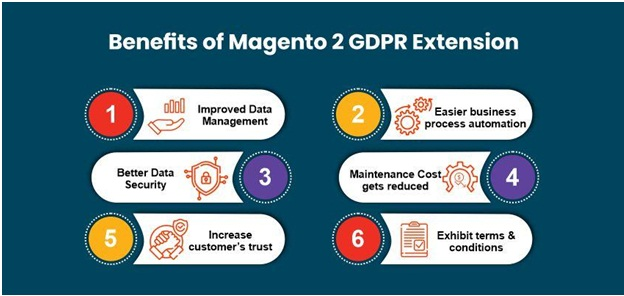 Benefits of Magento 2 GDPR Extension
